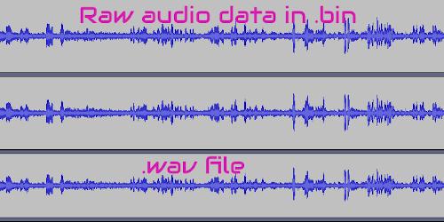 Converting .bin audio files to .wav in Java